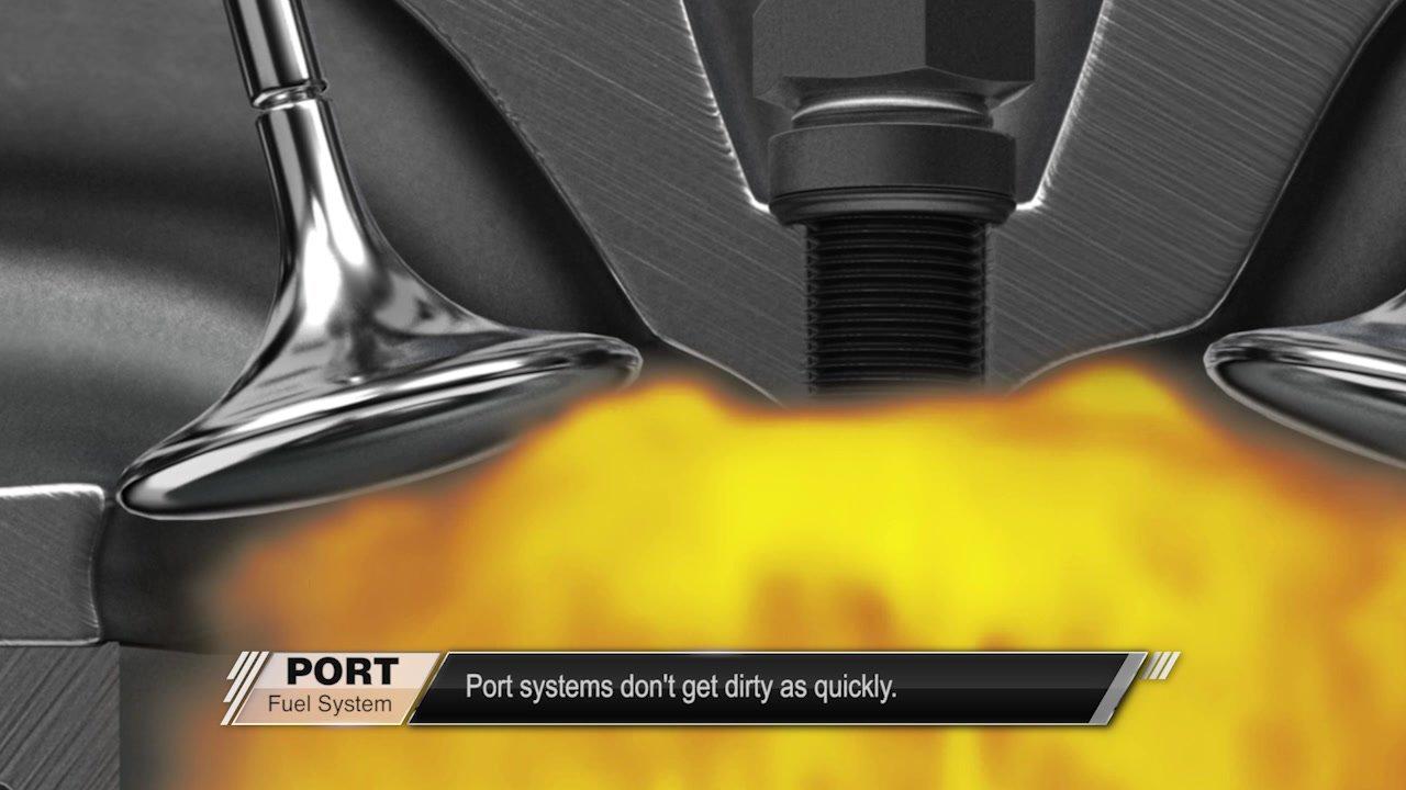 Fuel System - GDI